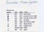 Corrected Thread Symbol Chart